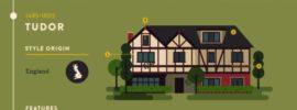 Tudor House Design Style