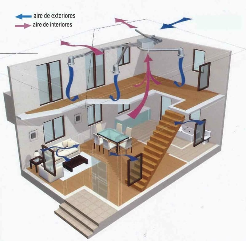 image2 1 min - 5 Secrets to a Healthy Home